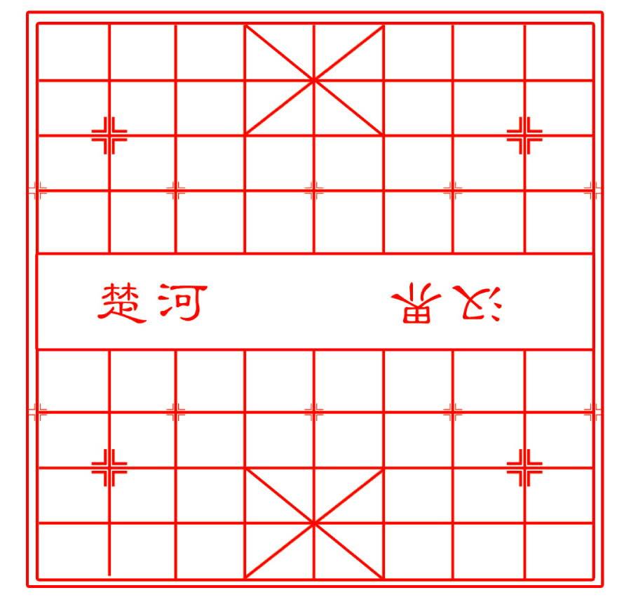 """为什么象棋棋盘中间会比标注""""楚河""""""""汉界""""?"""