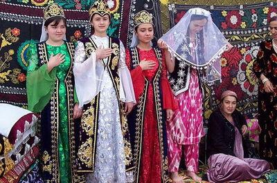 俄罗斯族礼仪文化
