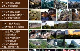 《重庆历史文化名城名镇名村保护条例》 实施