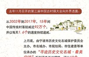 宁波:古村落古民居保护任重道远